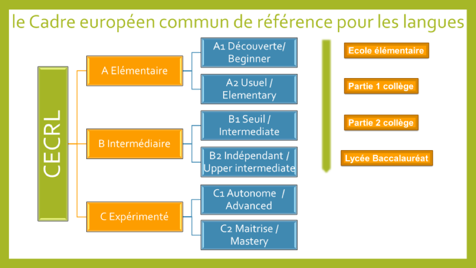 Isère Solution Formation CECRL